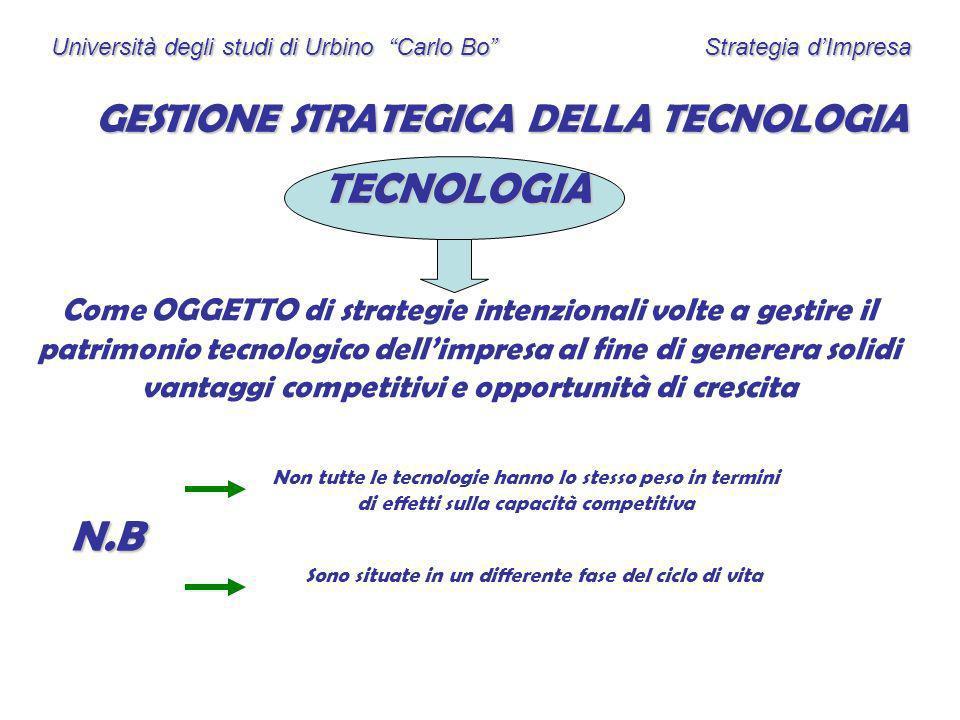 Università degli studi di Urbino Carlo Bo Strategia dImpresa GESTIONE STRATEGICA DELLA TECNOLOGIA TECNOLOGIA Come OGGETTO di strategie intenzionali vo