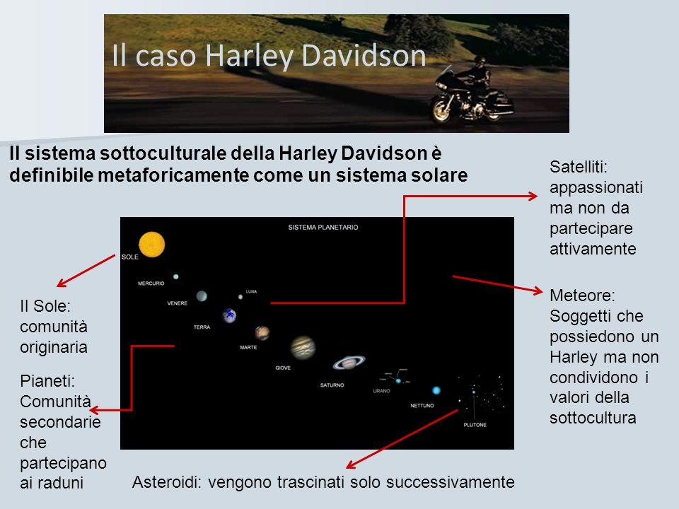 Il caso Harley Davidson Il sistema sottoculturale della Harley Davidson è definibile metaforicamente come un sistema solare Il Sole: comunità originar