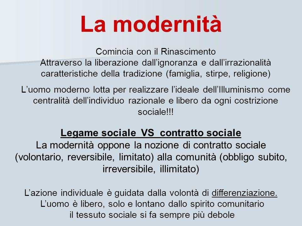 La modernità Comincia con il Rinascimento Attraverso la liberazione dallignoranza e dallirrazionalità caratteristiche della tradizione (famiglia, stir