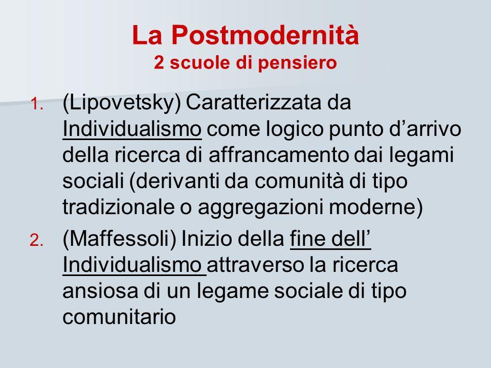 La Postmodernità 2 scuole di pensiero 1. 1. (Lipovetsky) Caratterizzata da Individualismo come logico punto darrivo della ricerca di affrancamento dai