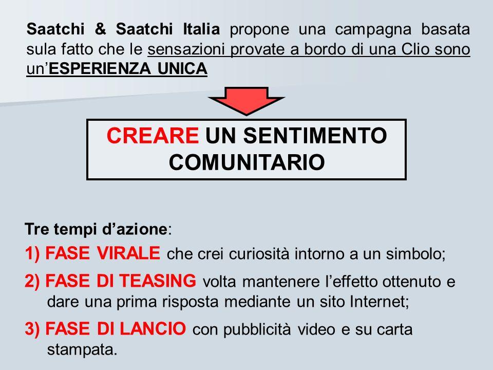 Saatchi & Saatchi Italia propone una campagna basata sula fatto che le sensazioni provate a bordo di una Clio sono unESPERIENZA UNICA CREARE UN SENTIM