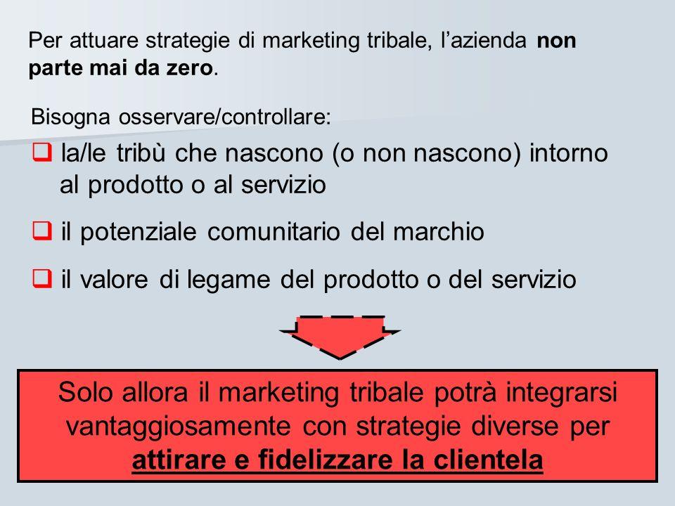 Per attuare strategie di marketing tribale, lazienda non parte mai da zero. Bisogna osservare/controllare: la/le tribù che nascono (o non nascono) int