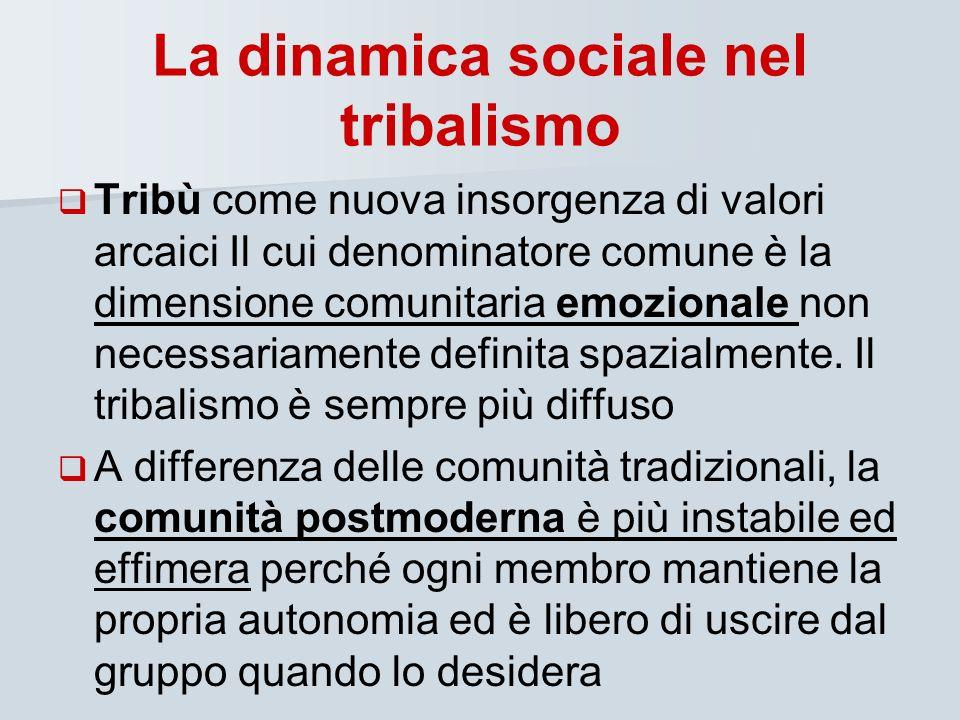 La dinamica sociale nel tribalismo Tribù come nuova insorgenza di valori arcaici Il cui denominatore comune è la dimensione comunitaria emozionale non