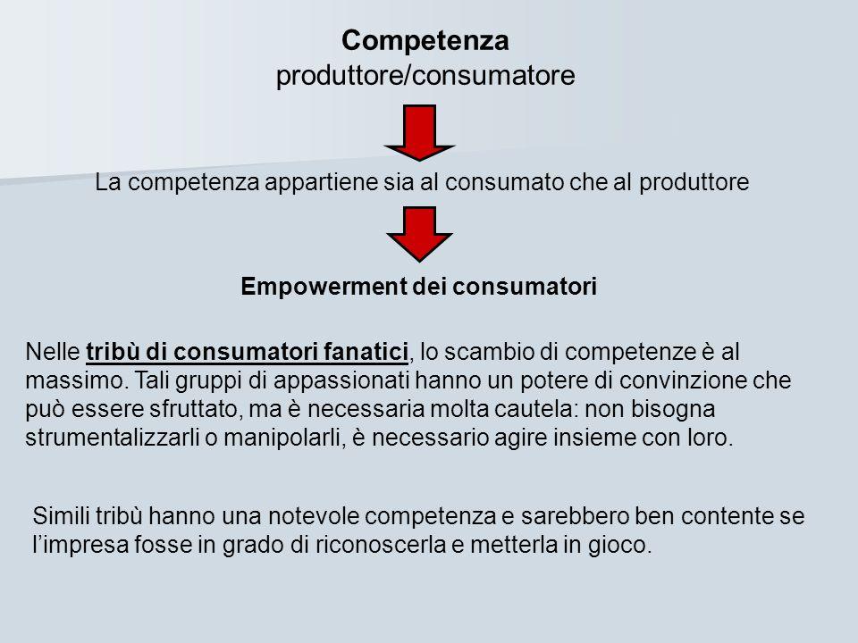 Competenza produttore/consumatore La competenza appartiene sia al consumato che al produttore Empowerment dei consumatori Nelle tribù di consumatori f