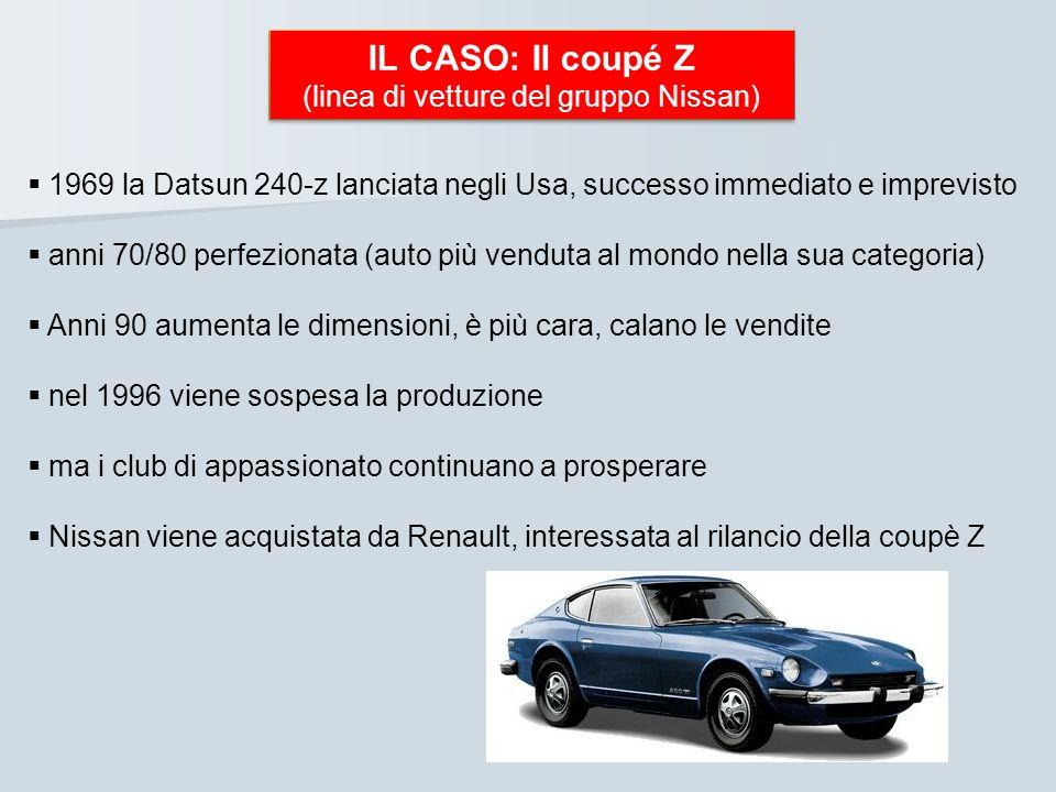 IL CASO: Il coupé Z (linea di vetture del gruppo Nissan) 1969 la Datsun 240-z lanciata negli Usa, successo immediato e imprevisto anni 70/80 perfezion