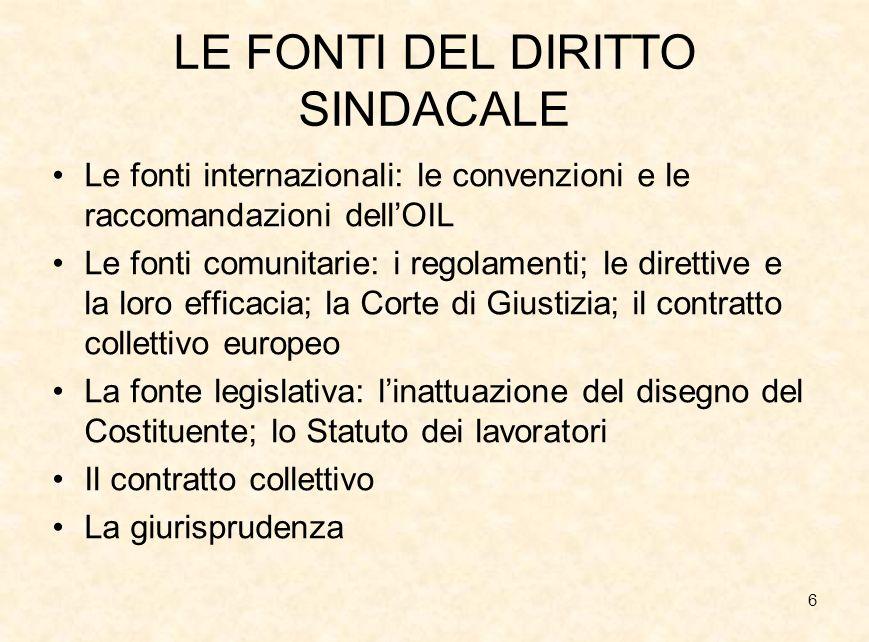 7 LO SVILUPPO DEL DIRITTO SINDACALE IN ITALIA 1864: Abolizione delle corporazioni (di arti e mestieri) nel Regno dItalia (già lo Statuto albertino nel 1848).