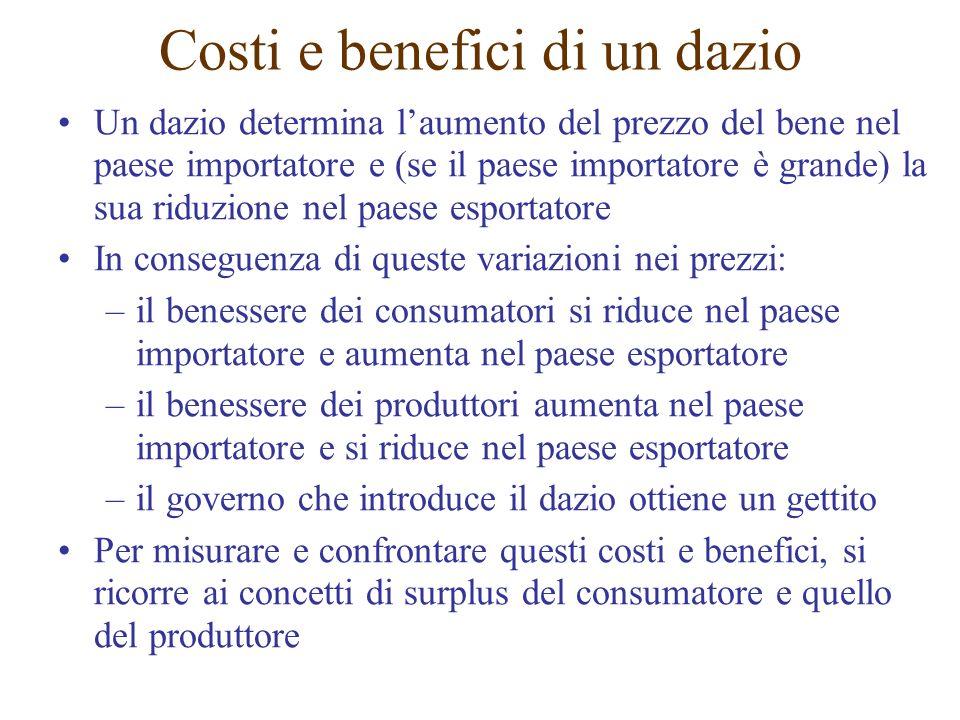 Costi e benefici di un dazio Un dazio determina laumento del prezzo del bene nel paese importatore e (se il paese importatore è grande) la sua riduzio