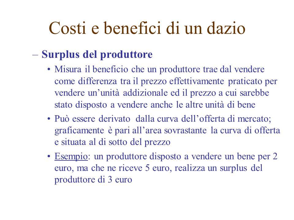 –Surplus del produttore Misura il beneficio che un produttore trae dal vendere come differenza tra il prezzo effettivamente praticato per vendere unun