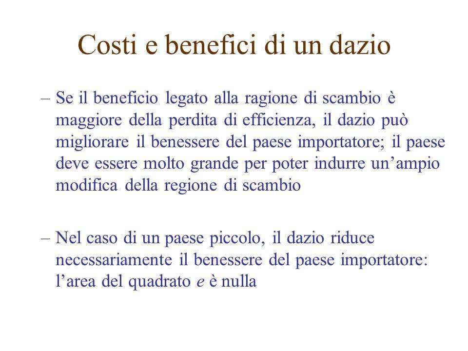 –Se il beneficio legato alla ragione di scambio è maggiore della perdita di efficienza, il dazio può migliorare il benessere del paese importatore; il