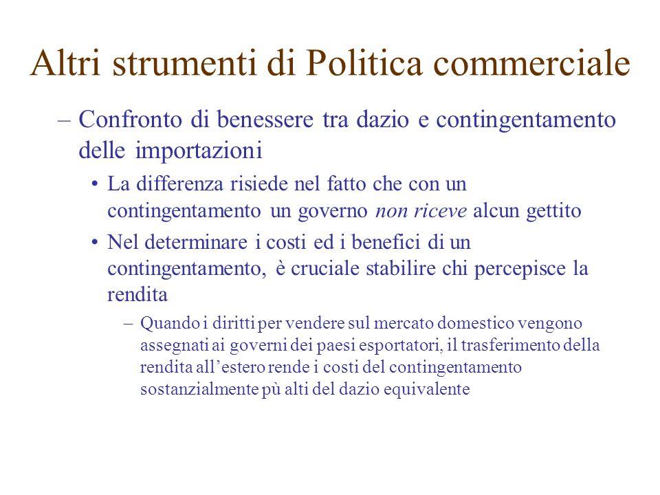 –Confronto di benessere tra dazio e contingentamento delle importazioni La differenza risiede nel fatto che con un contingentamento un governo non ric