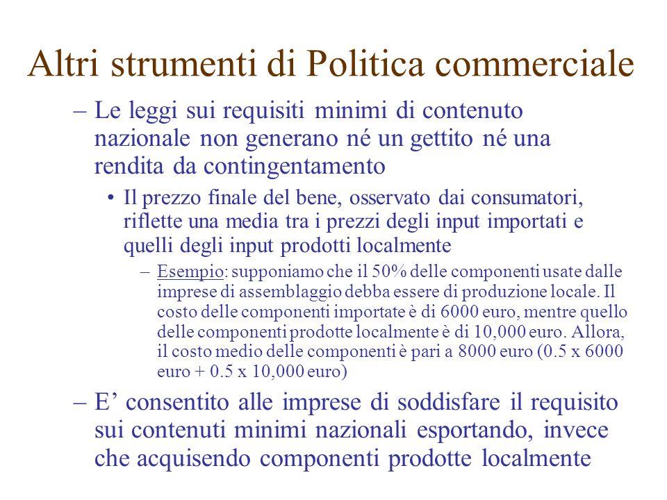 –Le leggi sui requisiti minimi di contenuto nazionale non generano né un gettito né una rendita da contingentamento Il prezzo finale del bene, osserva