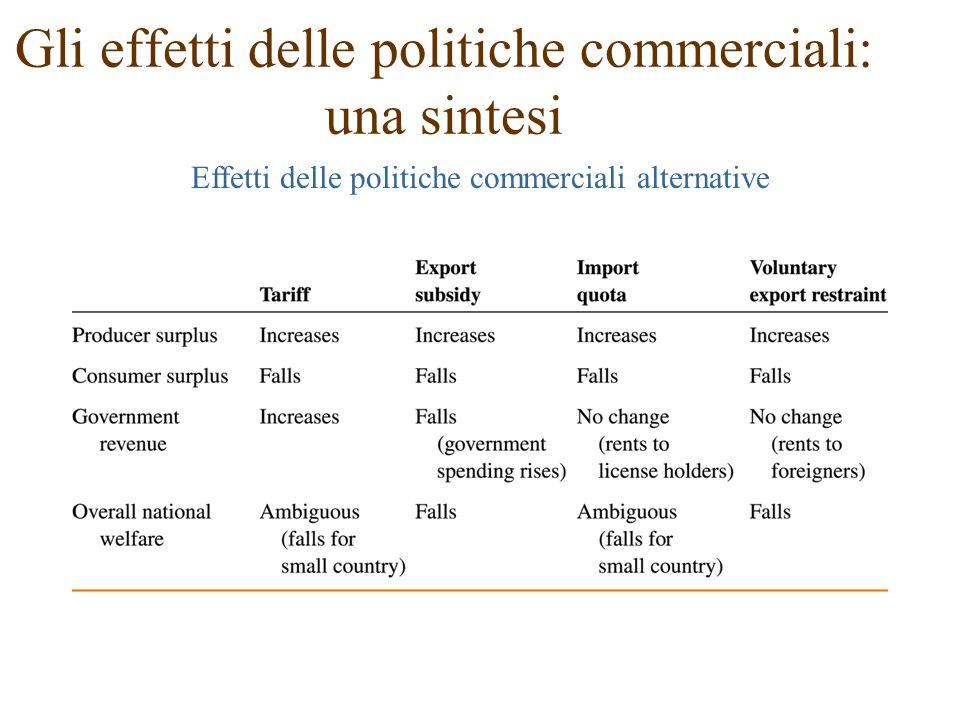 Gli effetti delle politiche commerciali: una sintesi Effetti delle politiche commerciali alternative