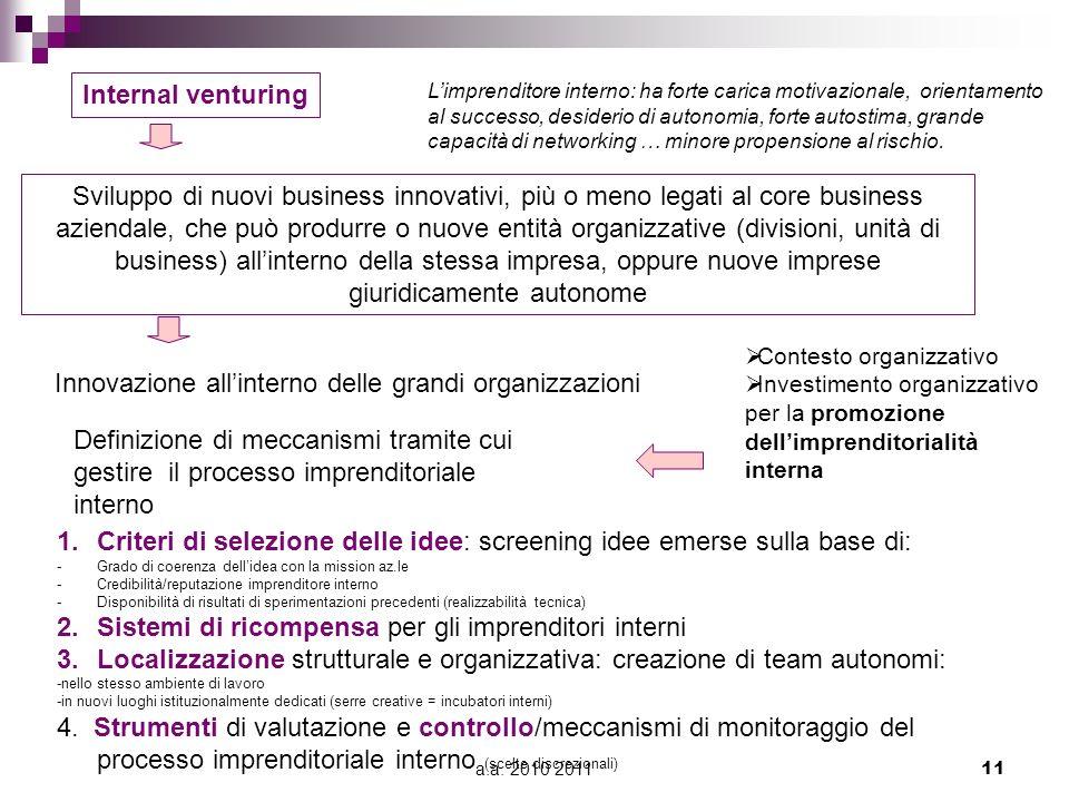 a.a. 2010 201111 Internal venturing Sviluppo di nuovi business innovativi, più o meno legati al core business aziendale, che può produrre o nuove enti