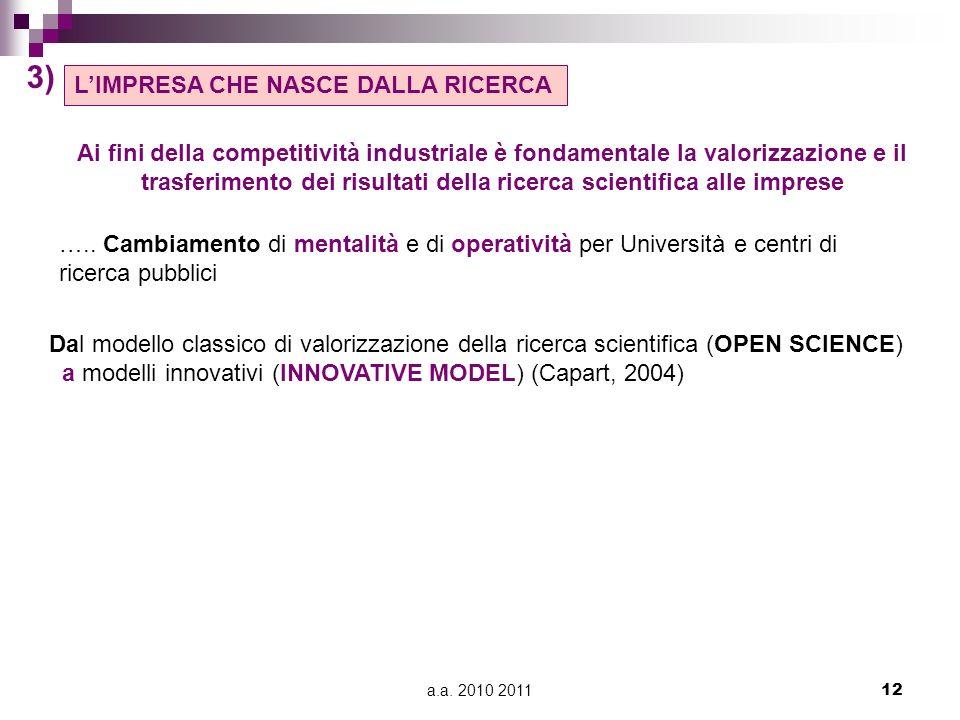 a.a. 2010 201112 LIMPRESA CHE NASCE DALLA RICERCA 3) Ai fini della competitività industriale è fondamentale la valorizzazione e il trasferimento dei r