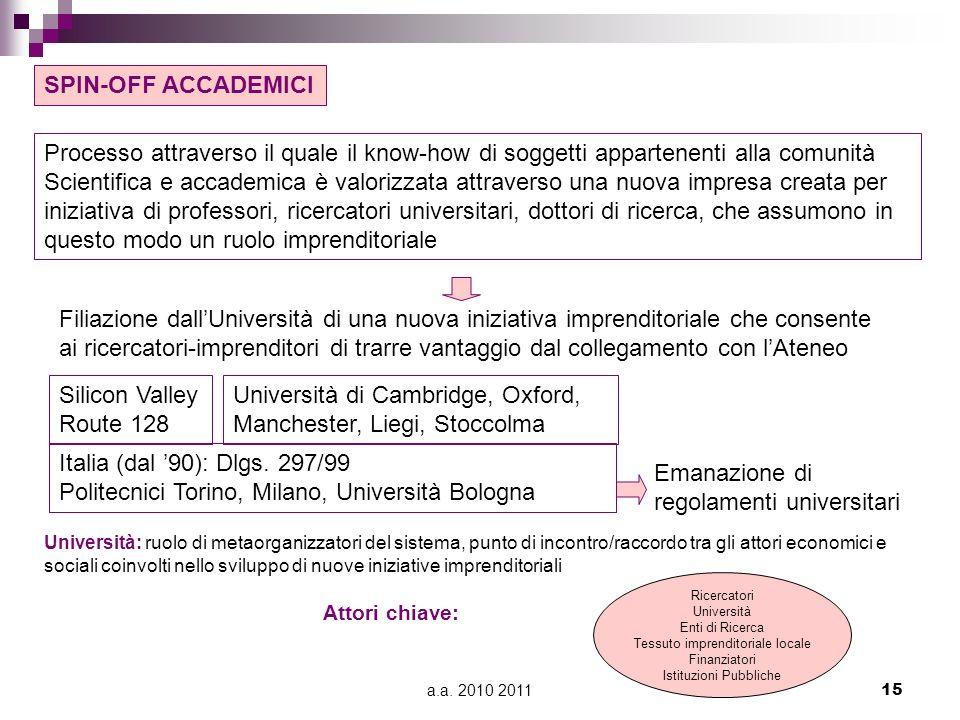 a.a. 2010 201115 SPIN-OFF ACCADEMICI Processo attraverso il quale il know-how di soggetti appartenenti alla comunità Scientifica e accademica è valori