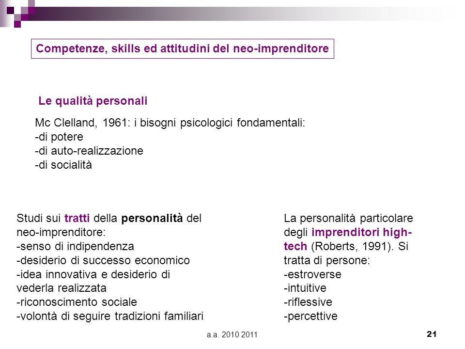 a.a. 2010 201121 Competenze, skills ed attitudini del neo-imprenditore Le qualità personali Mc Clelland, 1961: i bisogni psicologici fondamentali: -di