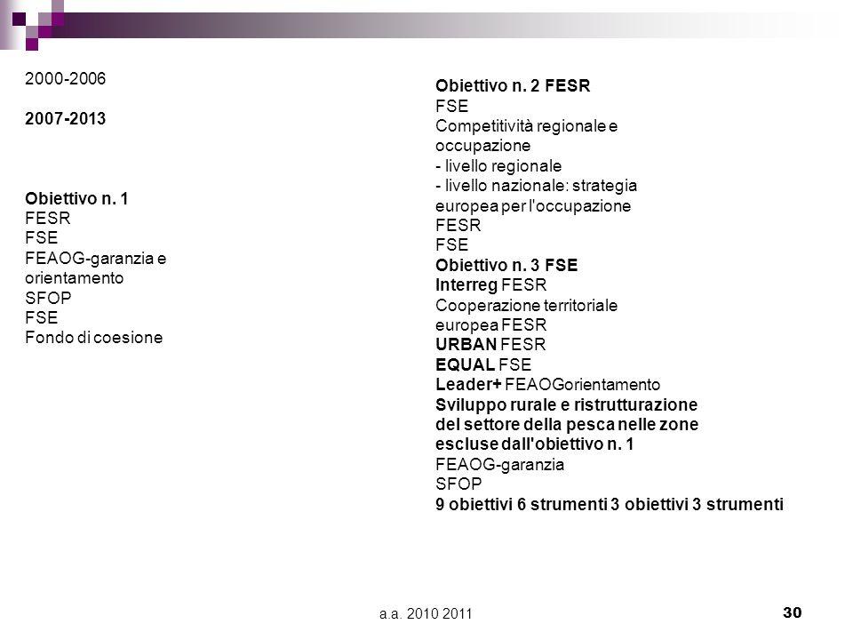 a.a. 2010 201130 2000-2006 2007-2013 Obiettivo n. 1 FESR FSE FEAOG-garanzia e orientamento SFOP FSE Fondo di coesione Obiettivo n. 2 FESR FSE Competit