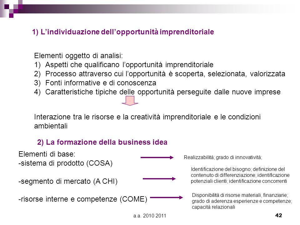 a.a. 2010 201142 1) Lindividuazione dellopportunità imprenditoriale Elementi oggetto di analisi: 1)Aspetti che qualificano lopportunità imprenditorial