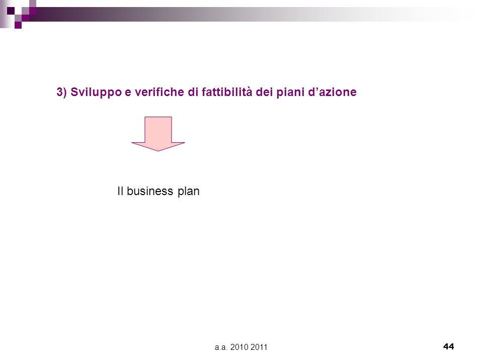 a.a. 2010 201144 3) Sviluppo e verifiche di fattibilità dei piani dazione Il business plan