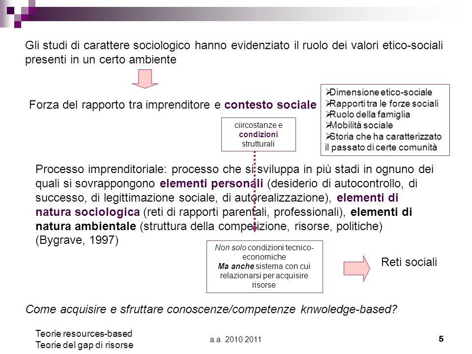 a.a. 2010 20115 Gli studi di carattere sociologico hanno evidenziato il ruolo dei valori etico-sociali presenti in un certo ambiente Forza del rapport