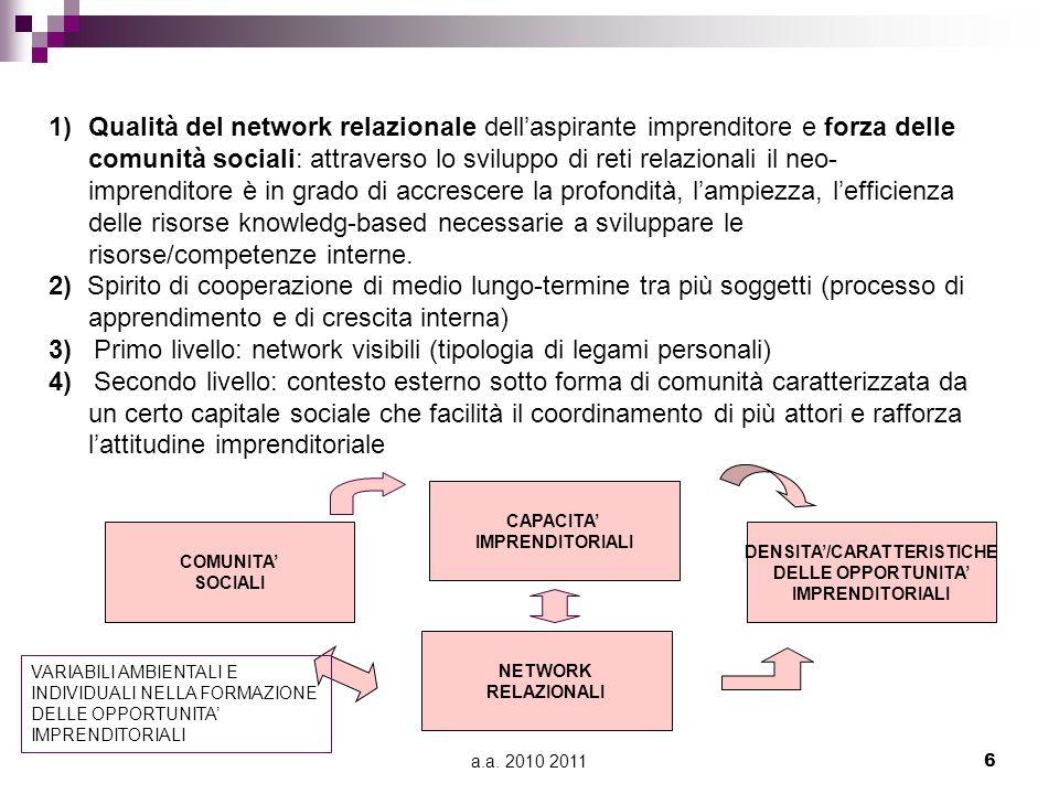 a.a.2010 201127 I tre strumenti di coesione sono: 1.