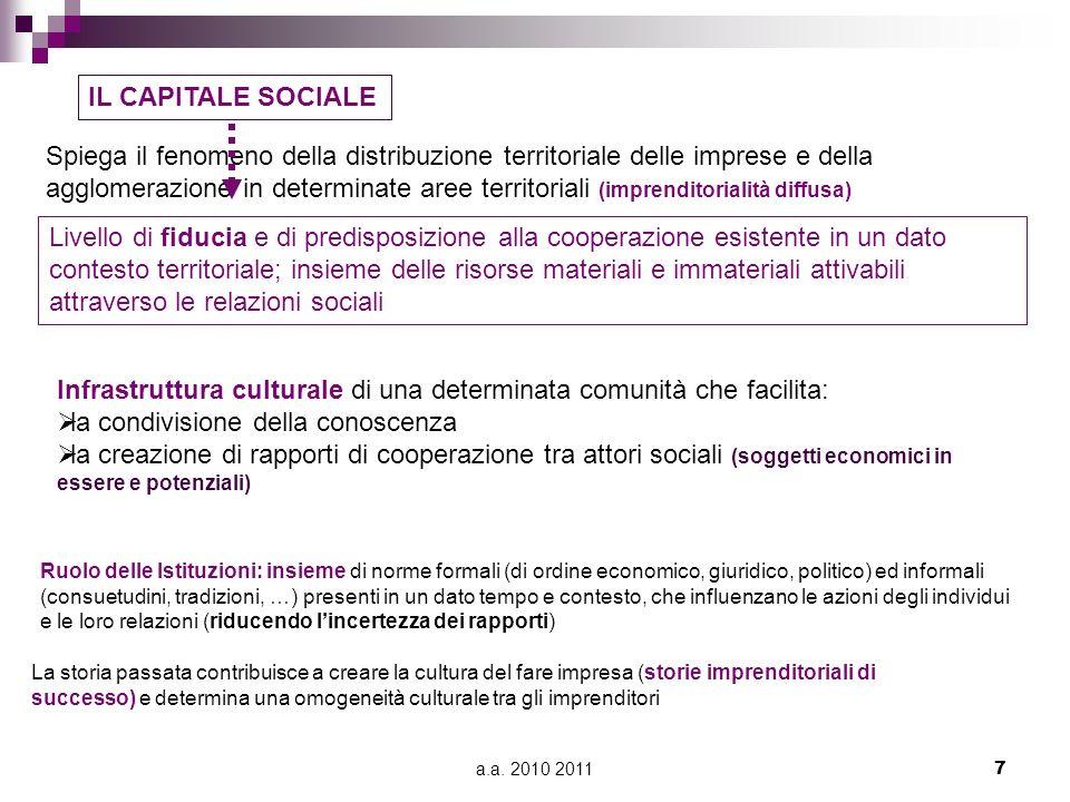 a.a. 2010 20117 IL CAPITALE SOCIALE Spiega il fenomeno della distribuzione territoriale delle imprese e della agglomerazione in determinate aree terri