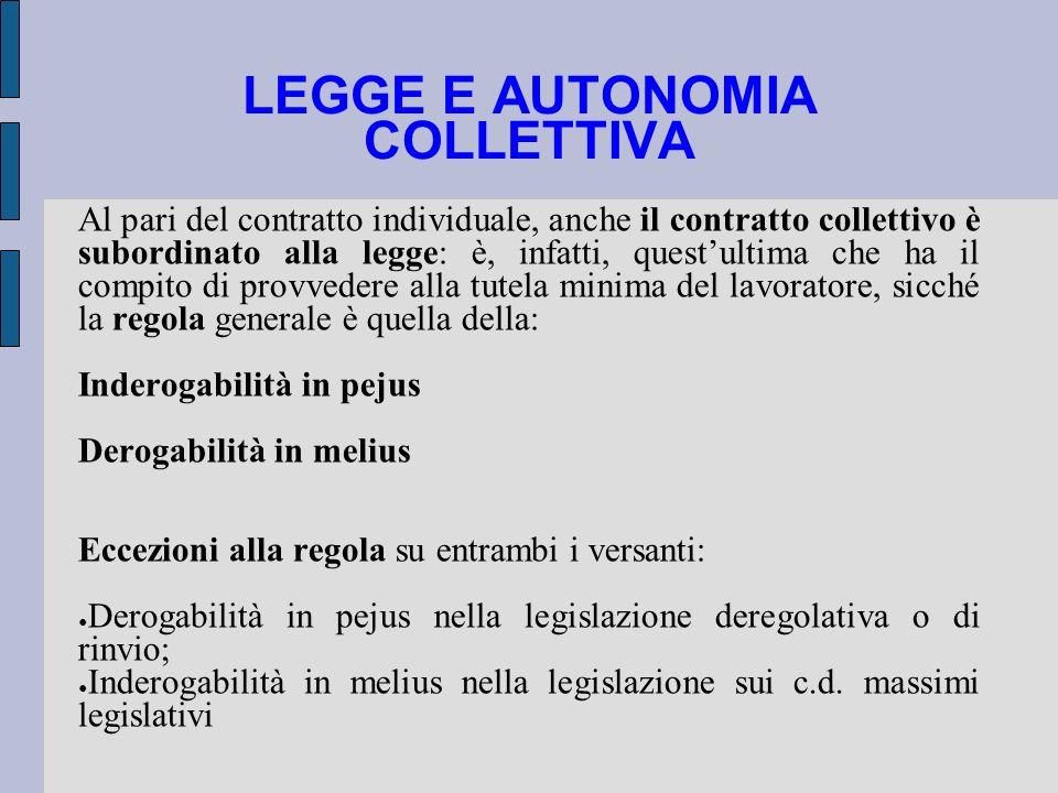 LEGGE E AUTONOMIA COLLETTIVA Al pari del contratto individuale, anche il contratto collettivo è subordinato alla legge: è, infatti, questultima che ha