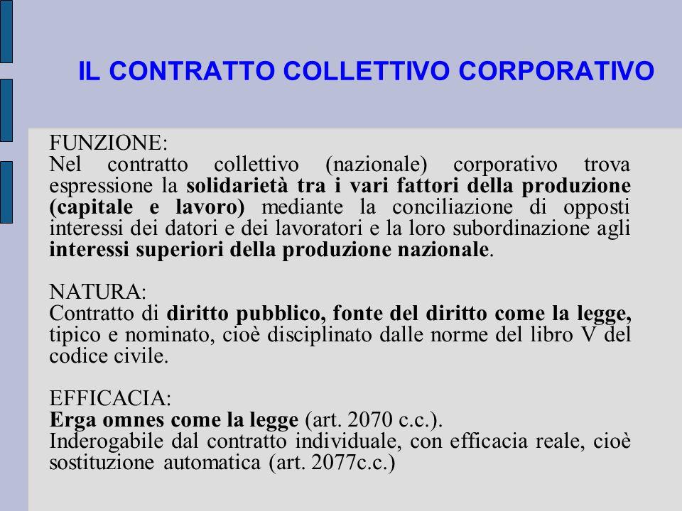 IL CONTRATTO COLLETTIVO CORPORATIVO FUNZIONE: Nel contratto collettivo (nazionale) corporativo trova espressione la solidarietà tra i vari fattori del
