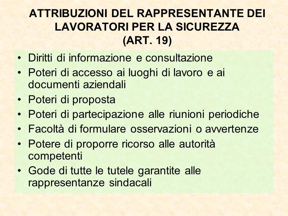 ATTRIBUZIONI DEL RAPPRESENTANTE DEI LAVORATORI PER LA SICUREZZA (ART. 19) Diritti di informazione e consultazione Poteri di accesso ai luoghi di lavor