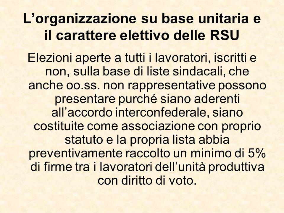 Lorganizzazione su base unitaria e il carattere elettivo delle RSU Elezioni aperte a tutti i lavoratori, iscritti e non, sulla base di liste sindacali
