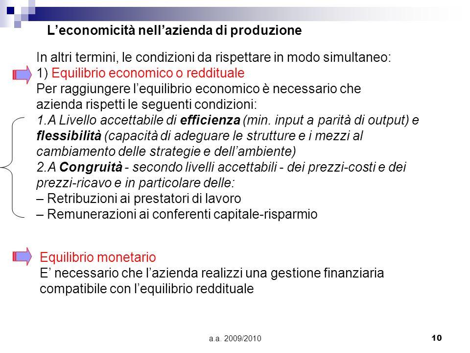 a.a. 2009/201010 Leconomicità nellazienda di produzione In altri termini, le condizioni da rispettare in modo simultaneo: 1) Equilibrio economico o re