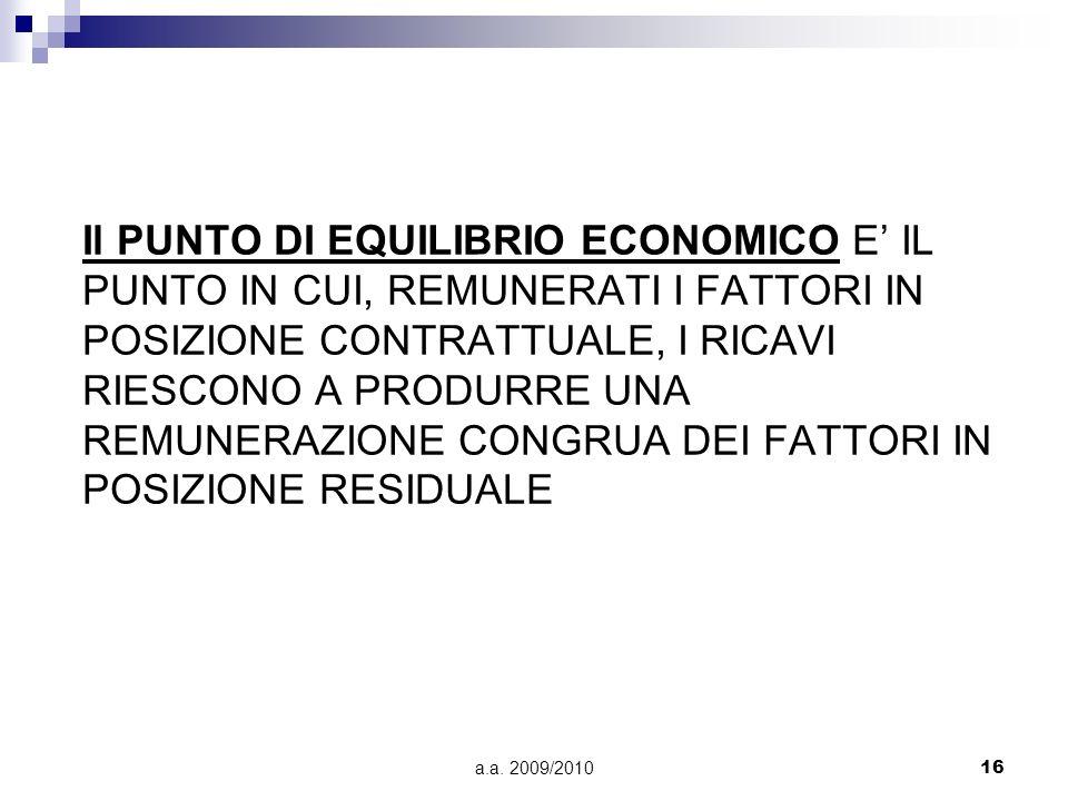 a.a. 2009/201016 Il PUNTO DI EQUILIBRIO ECONOMICO E IL PUNTO IN CUI, REMUNERATI I FATTORI IN POSIZIONE CONTRATTUALE, I RICAVI RIESCONO A PRODURRE UNA
