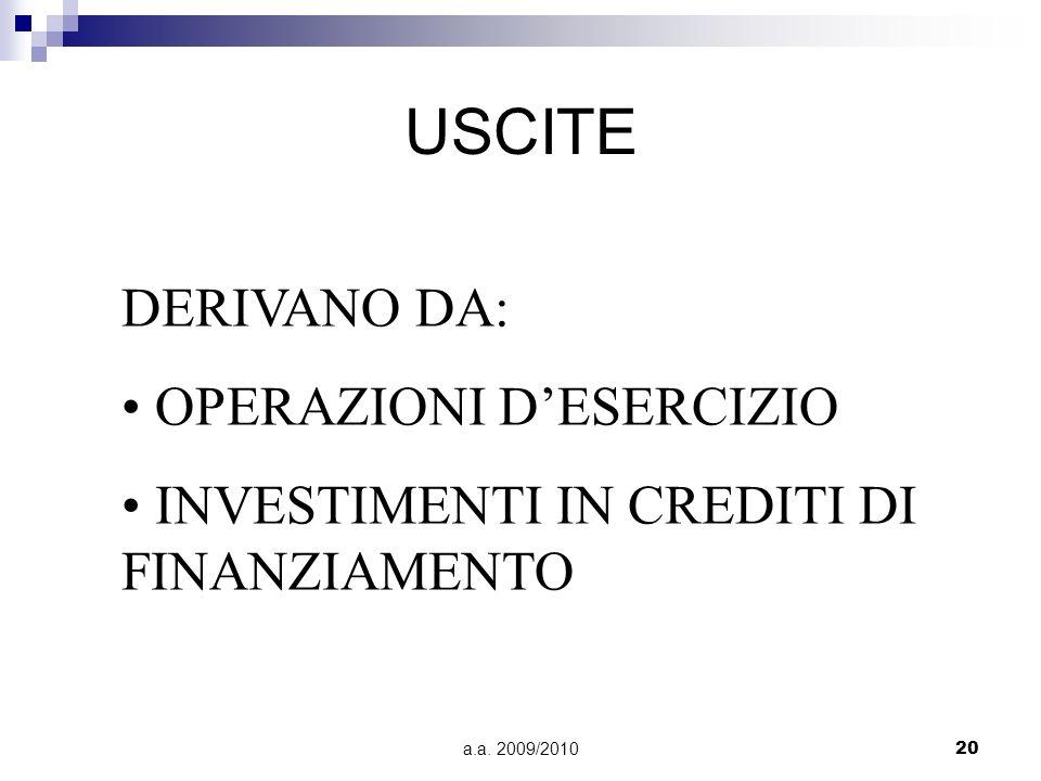 a.a. 2009/201020 USCITE DERIVANO DA: OPERAZIONI DESERCIZIO INVESTIMENTI IN CREDITI DI FINANZIAMENTO