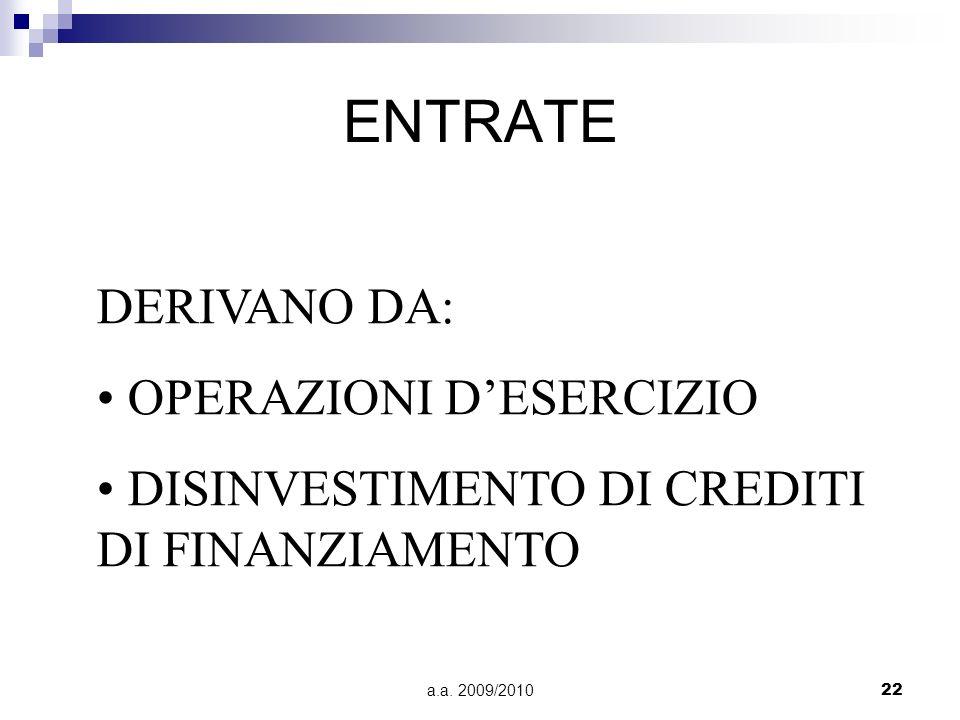 a.a. 2009/201022 ENTRATE DERIVANO DA: OPERAZIONI DESERCIZIO DISINVESTIMENTO DI CREDITI DI FINANZIAMENTO