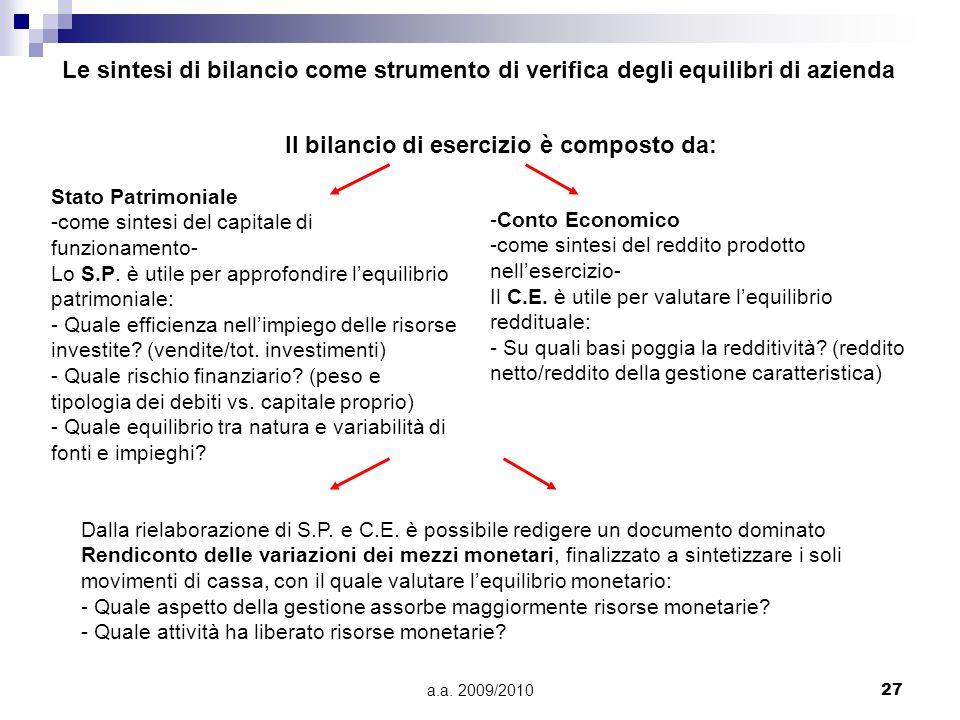 a.a. 2009/201027 Le sintesi di bilancio come strumento di verifica degli equilibri di azienda Il bilancio di esercizio è composto da: Stato Patrimonia