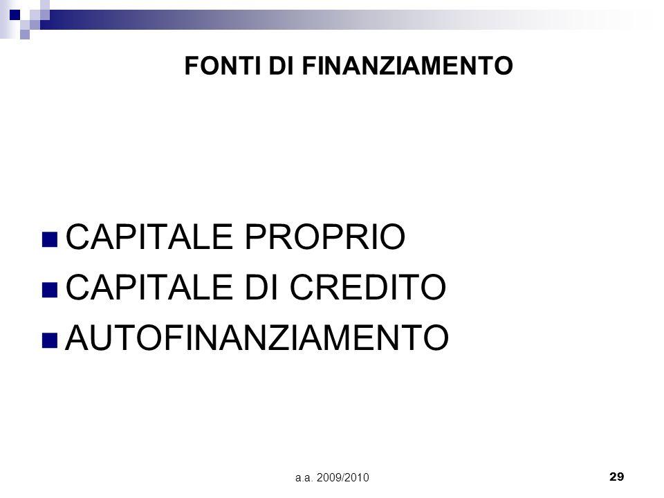 a.a. 2009/201029 FONTI DI FINANZIAMENTO CAPITALE PROPRIO CAPITALE DI CREDITO AUTOFINANZIAMENTO