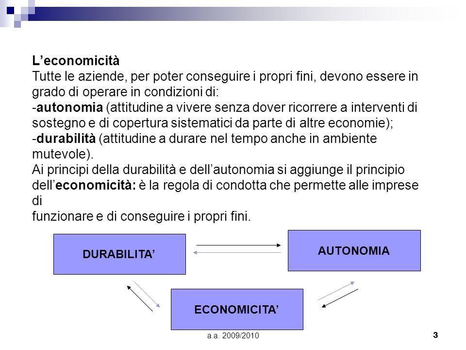 a.a. 2009/20103 Leconomicità Tutte le aziende, per poter conseguire i propri fini, devono essere in grado di operare in condizioni di: -autonomia (att