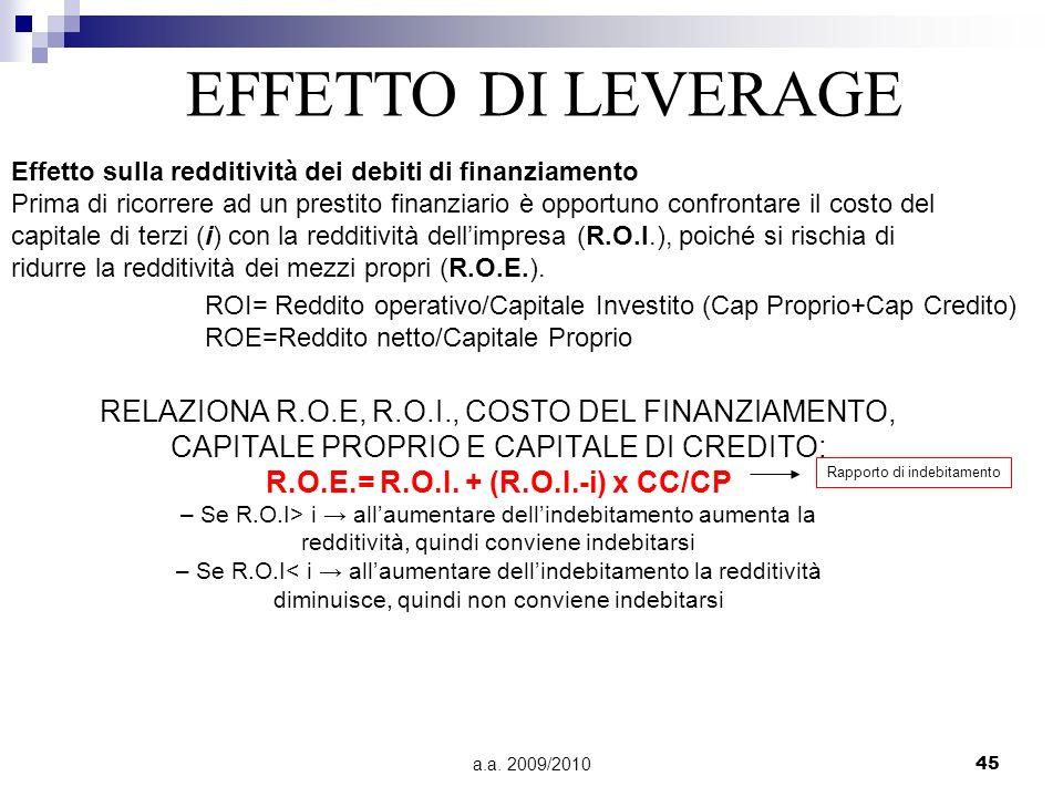 a.a. 2009/201045 RELAZIONA R.O.E, R.O.I., COSTO DEL FINANZIAMENTO, CAPITALE PROPRIO E CAPITALE DI CREDITO: R.O.E.= R.O.I. + (R.O.I.-i) x CC/CP – Se R.