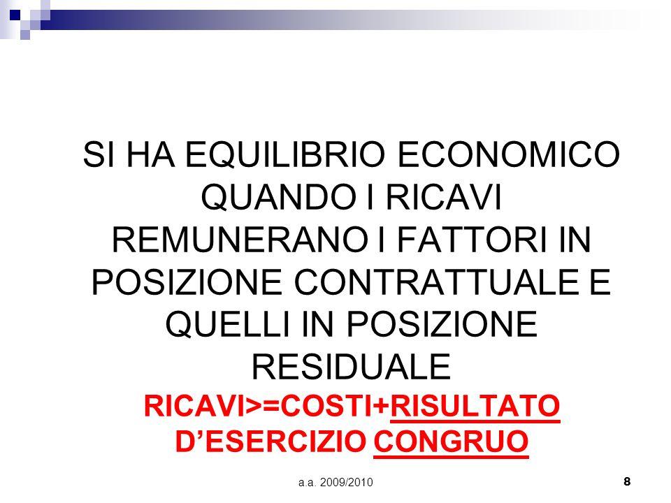 a.a. 2009/20108 SI HA EQUILIBRIO ECONOMICO QUANDO I RICAVI REMUNERANO I FATTORI IN POSIZIONE CONTRATTUALE E QUELLI IN POSIZIONE RESIDUALE RICAVI>=COST