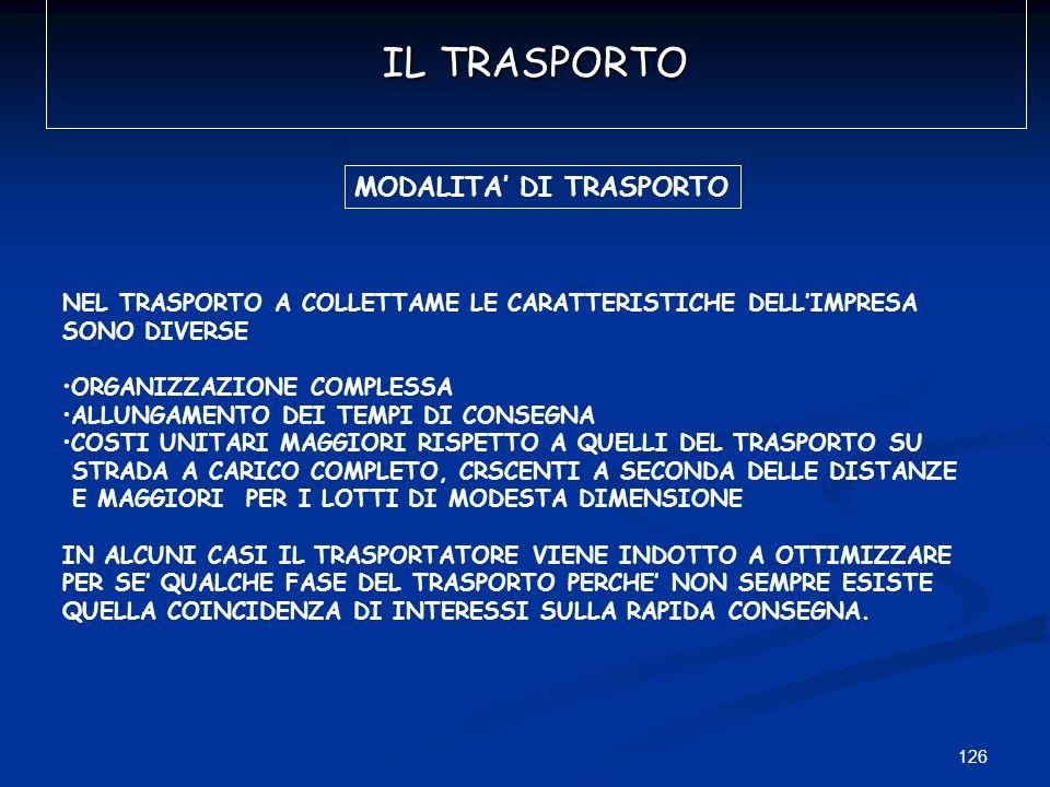 126 IL TRASPORTO MODALITA DI TRASPORTO NEL TRASPORTO A COLLETTAME LE CARATTERISTICHE DELLIMPRESA SONO DIVERSE ORGANIZZAZIONE COMPLESSA ALLUNGAMENTO DE