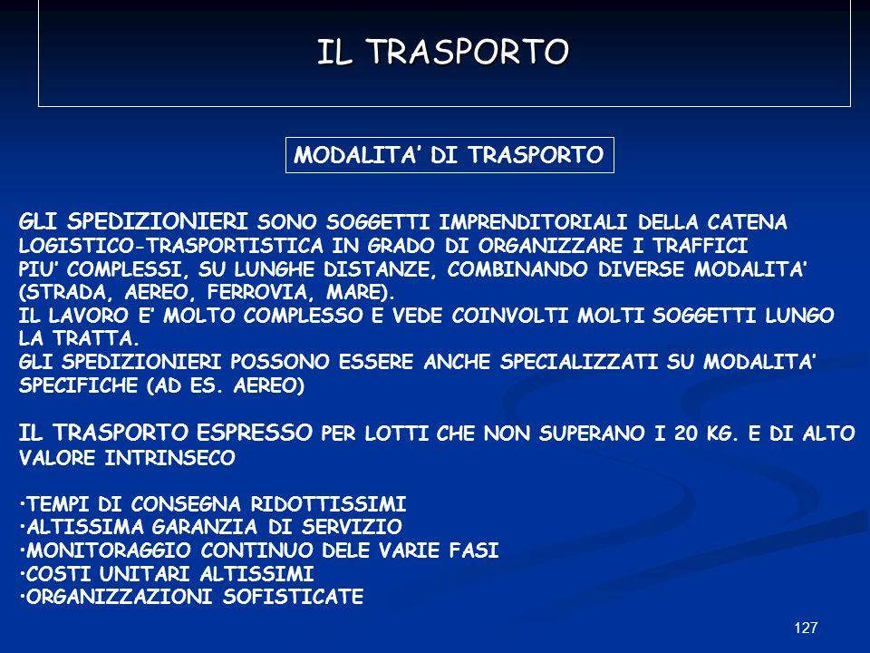 127 IL TRASPORTO MODALITA DI TRASPORTO GLI SPEDIZIONIERI SONO SOGGETTI IMPRENDITORIALI DELLA CATENA LOGISTICO-TRASPORTISTICA IN GRADO DI ORGANIZZARE I
