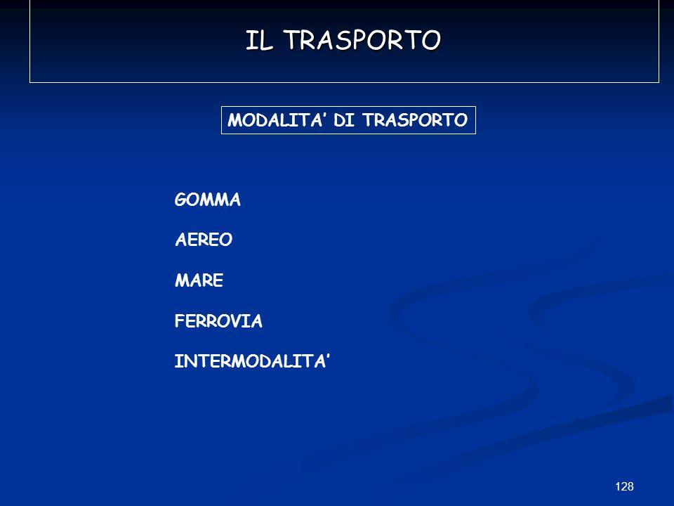 128 IL TRASPORTO MODALITA DI TRASPORTO GOMMA AEREO MARE FERROVIA INTERMODALITA