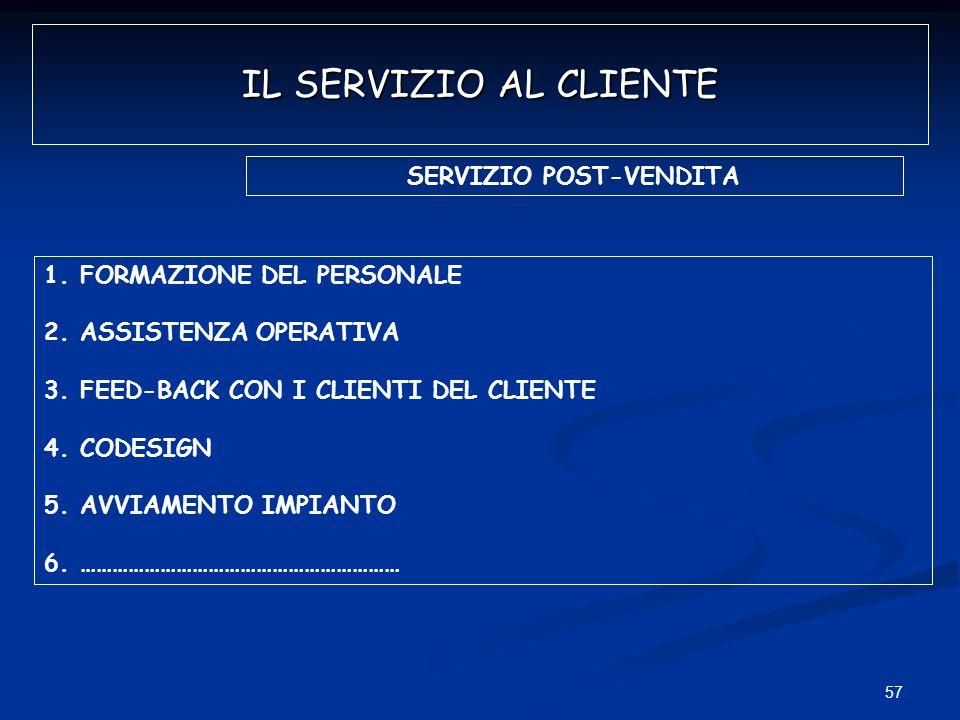 57 IL SERVIZIO AL CLIENTE SERVIZIO POST-VENDITA 1.FORMAZIONE DEL PERSONALE 2.ASSISTENZA OPERATIVA 3.FEED-BACK CON I CLIENTI DEL CLIENTE 4.CODESIGN 5.A