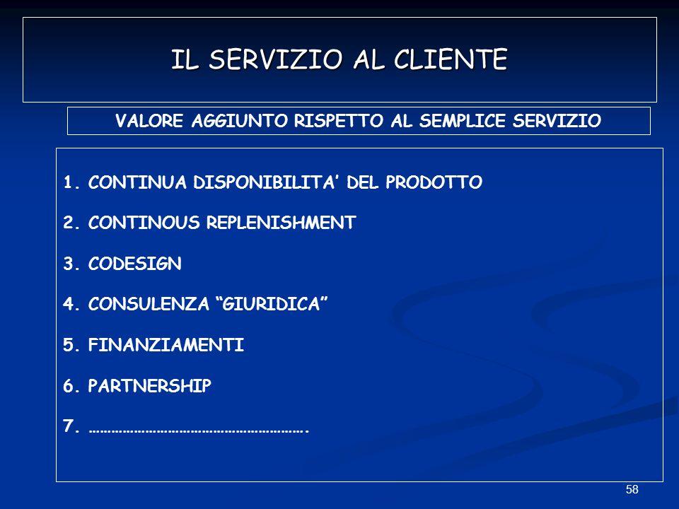 58 IL SERVIZIO AL CLIENTE VALORE AGGIUNTO RISPETTO AL SEMPLICE SERVIZIO 1.CONTINUA DISPONIBILITA DEL PRODOTTO 2.CONTINOUS REPLENISHMENT 3.CODESIGN 4.C