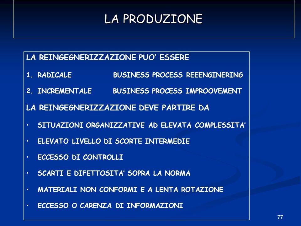 77 LA PRODUZIONE LA REINGEGNERIZZAZIONE PUO ESSERE 1.RADICALE BUSINESS PROCESS REEENGINERING 2.INCREMENTALE BUSINESS PROCESS IMPROOVEMENT LA REINGEGNE