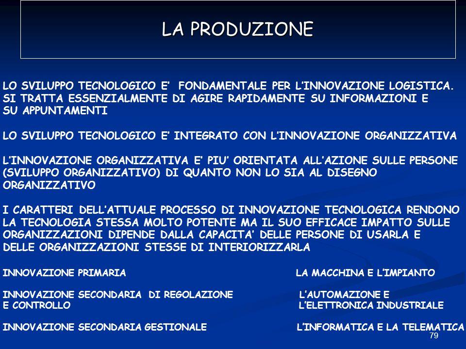 79 LA PRODUZIONE LO SVILUPPO TECNOLOGICO E FONDAMENTALE PER LINNOVAZIONE LOGISTICA. SI TRATTA ESSENZIALMENTE DI AGIRE RAPIDAMENTE SU INFORMAZIONI E SU