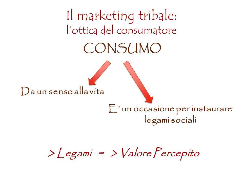 Il marketing tribale: lottica del consumatore CONSUMO Da un senso alla vita E un occasione per instaurare legami sociali > Legami = > Valore Percepito