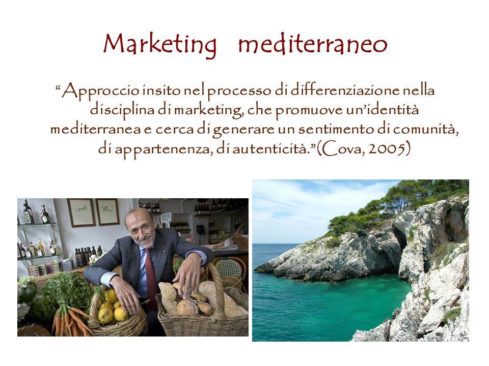 Marketing mediterraneo Approccio insito nel processo di differenziazione nella disciplina di marketing, che promuove unidentità mediterranea e cerca di generare un sentimento di comunità, di appartenenza, di autenticità.(Cova, 2005)