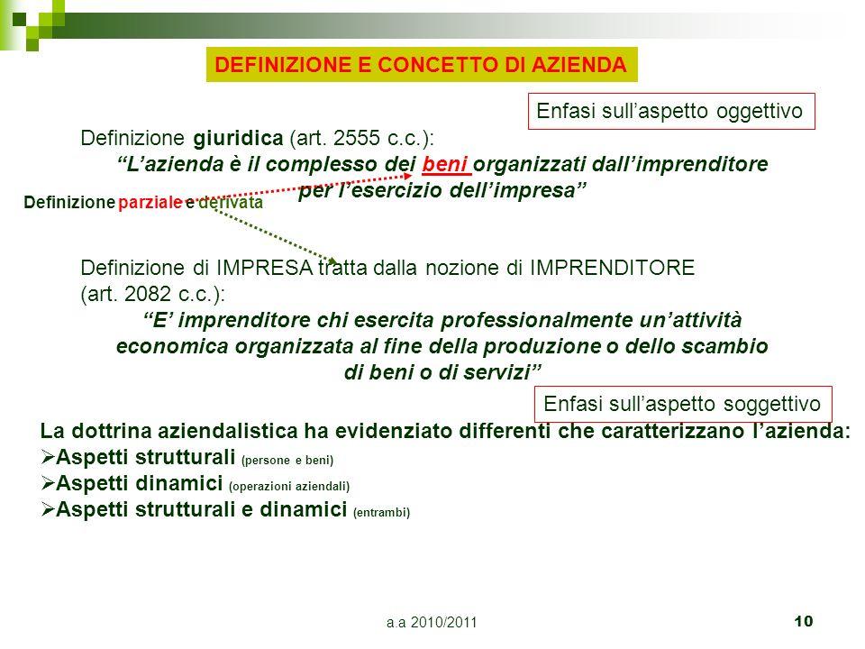 a.a 2010/2011 10 Definizione giuridica (art. 2555 c.c.): Lazienda è il complesso dei beni organizzati dallimprenditore per lesercizio dellimpresa Defi