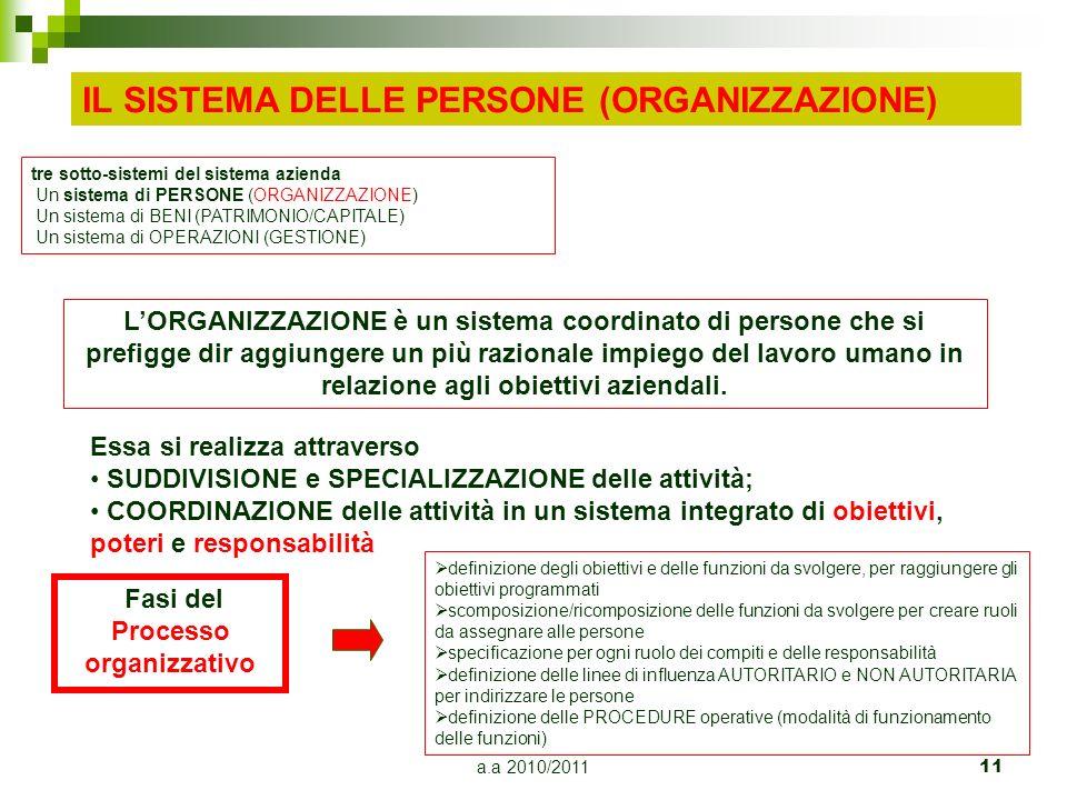 a.a 2010/2011 11 tre sotto-sistemi del sistema azienda Un sistema di PERSONE (ORGANIZZAZIONE) Un sistema di BENI (PATRIMONIO/CAPITALE) Un sistema di O